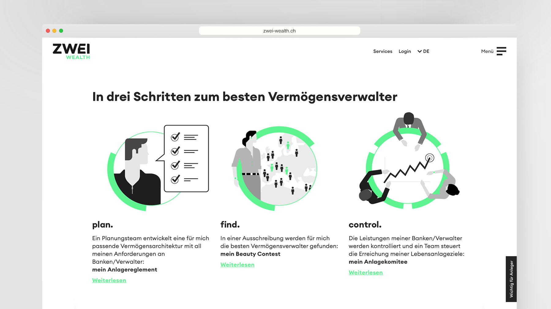 ZWEI Wealth Website Illustrationen